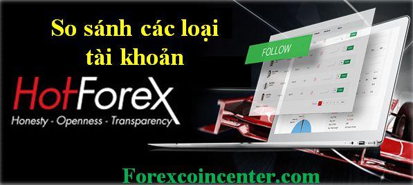 Cơ bản về dịch vụ ngân hàng: tài khoản, thẻ, số tài khoản ...