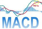 MACD là gì