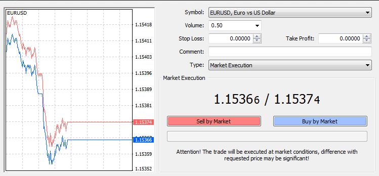 Lệnh thị trường - Market Oder