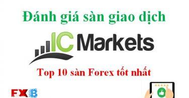 Danh gia san ic markets